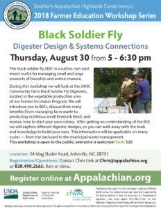 Cover photo for Black Soldier Fly Digester Design Workshop