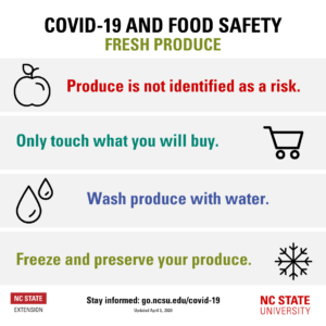 Cover photo for Fresh Produce Safety Tips